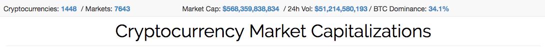 bitcoin unde să câștigi rp)