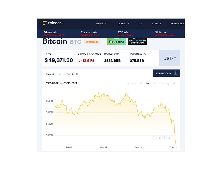 directorul de date bitcoin