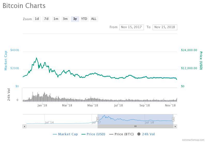 stabilitate bitcoin)