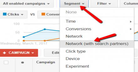 Cum optimizezi o campanie AdWords