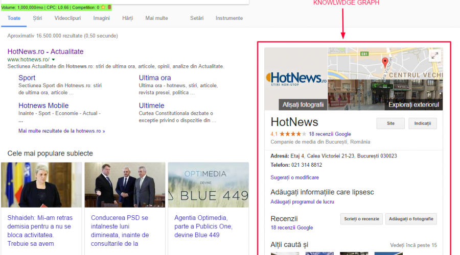 Hotnews Knowledge Graph